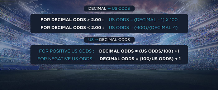 american odds style