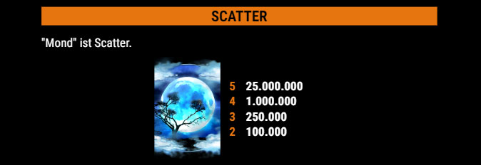 savanna scatter slot online