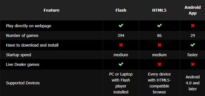 game editions comparison