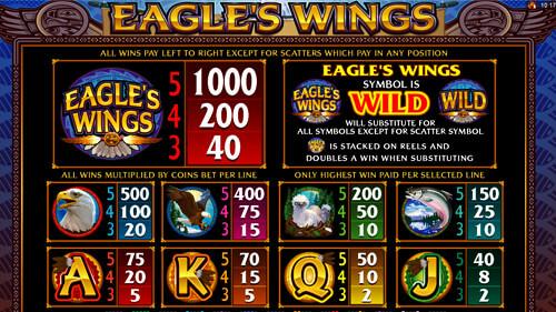 โลโก้ภาพ Eagle's Wings